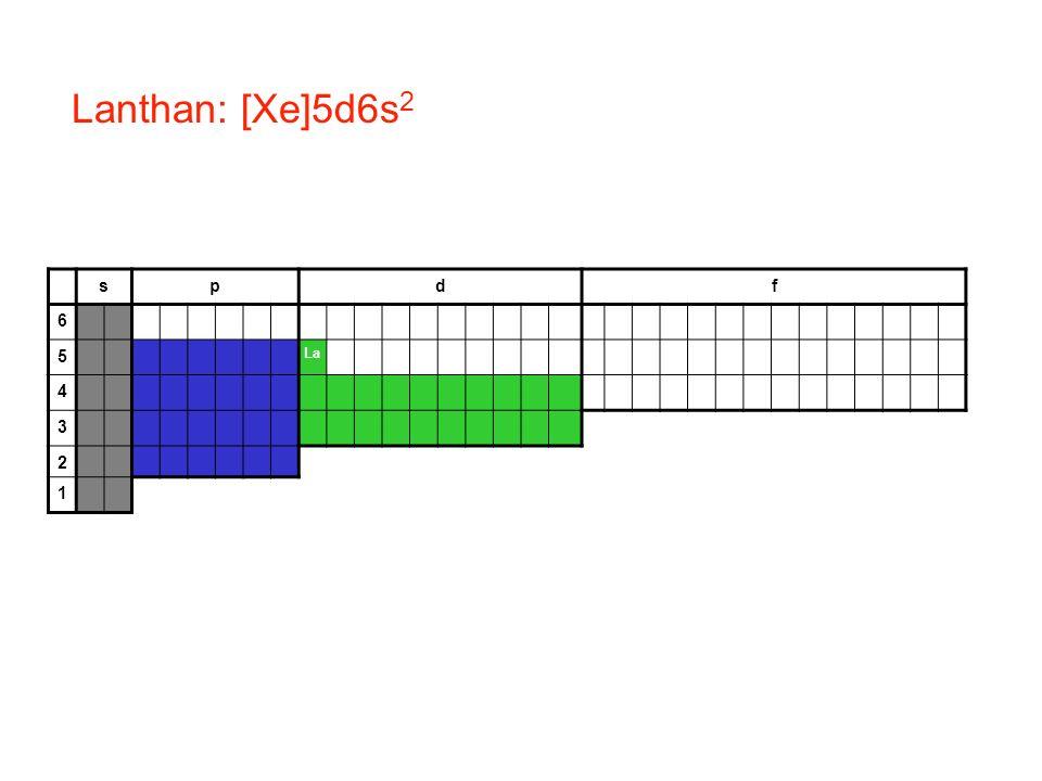 Lanthan: [Xe]5d6s2 s p d f 6 5 La 4 3 2 1